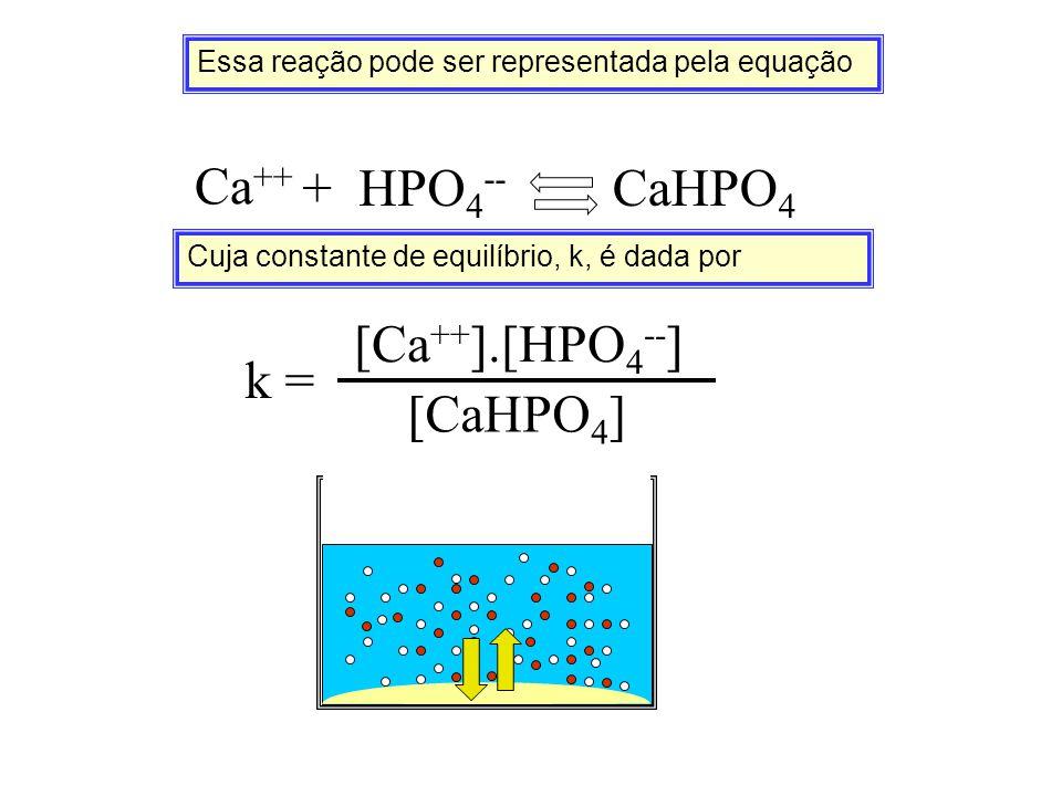 Ca++ + HPO4-- CaHPO4 [Ca++].[HPO4--] k = [CaHPO4]